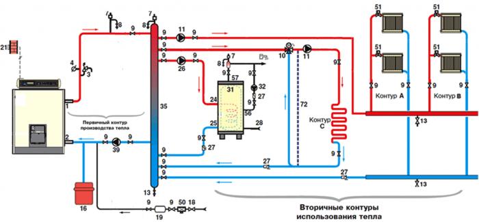 гидрострелка чертеж схема отопления e1
