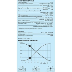 """Клапан трехходовой поворотный регулирующий ESBE VRG 131, DN20, вн.3/4"""", KVS 6,3, для теплого пола"""