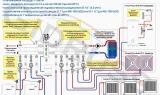 """Модульный коллектор отопления Gidruss MKSS-150-6DUx25 (для гидрострелки GRSS-150-40, 7 потребителей G 1'', 2 магистр. выхода 1 1/2"""")"""